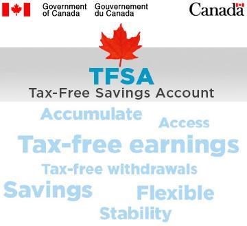 如何投资加拿大TFSA免税储蓄账户?