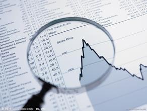 在加拿大炒股:如何正确看待股市风险?